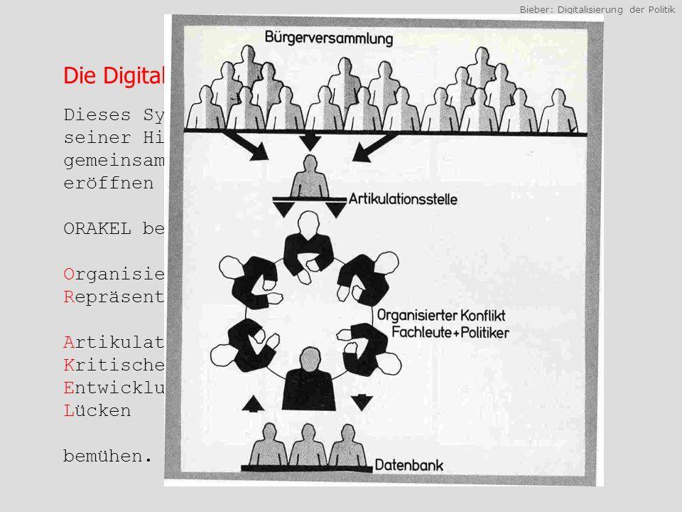 Bieber: Digitalisierung der Politik Die Digitalisierung der Politik Dieses System wurde ORAKEL getauft, weil mit seiner Hilfe große Massen von Staatsbürgern gemeinsam planen und Wege in die Zukunft eröffnen können.