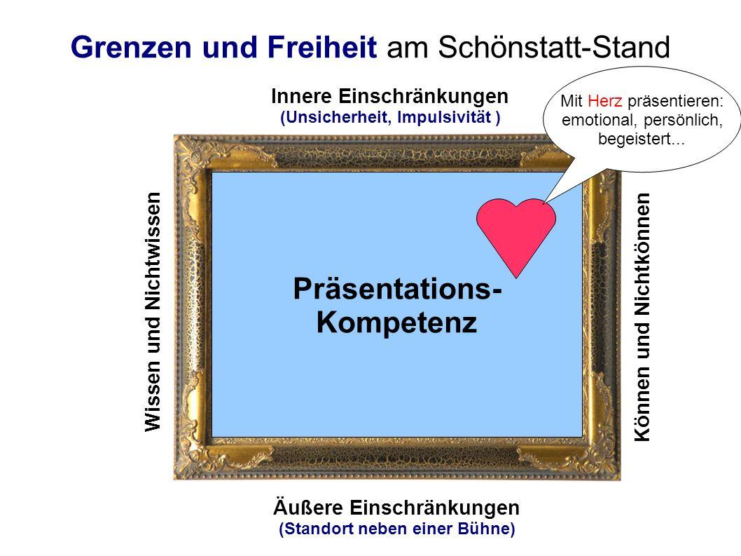 Präsentations- Kompetenz Grenzen und Freiheit am Schönstatt-Stand Präsentations- Kompetenz Äußere Einschränkungen (Standort neben einer Bühne) Können