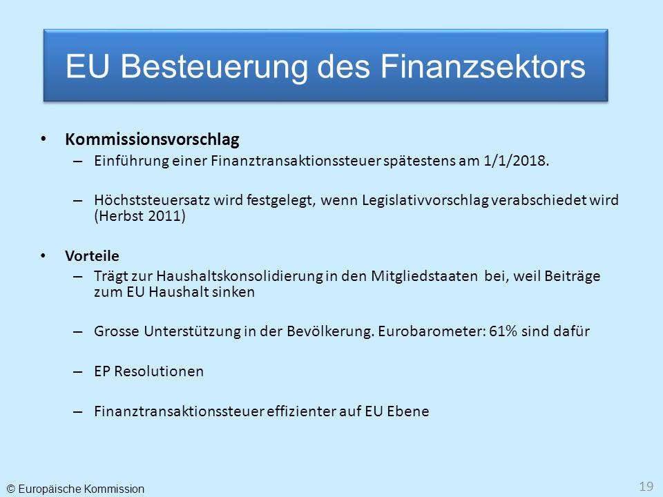 © Europäische Kommission 19 Kommissionsvorschlag – Einführung einer Finanztransaktionssteuer spätestens am 1/1/2018. – Höchststeuersatz wird festgeleg