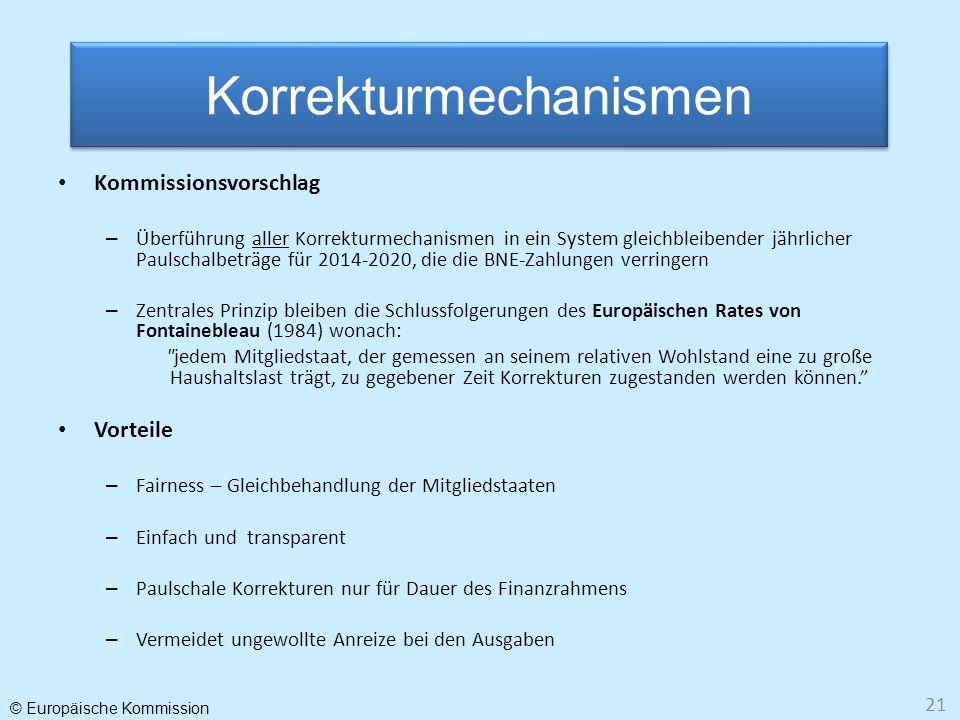 © Europäische Kommission 21 Kommissionsvorschlag – Überführung aller Korrekturmechanismen in ein System gleichbleibender jährlicher Paulschalbeträge f