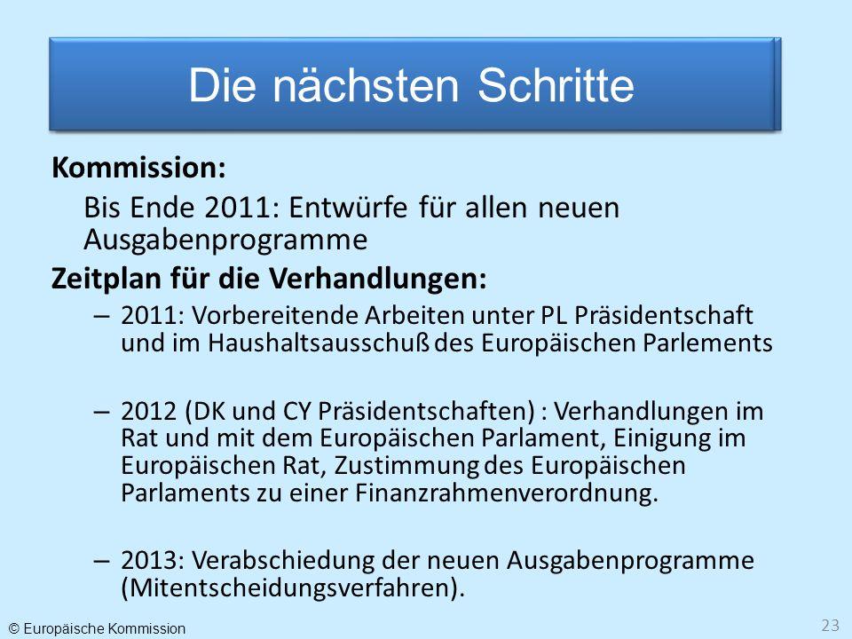 © Europäische Kommission 23 Kommission: Bis Ende 2011: Entwürfe für allen neuen Ausgabenprogramme Zeitplan für die Verhandlungen: – 2011: Vorbereitend