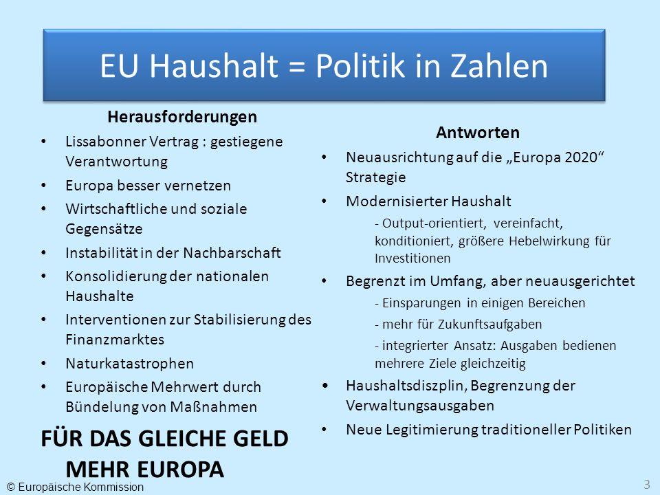 © Europäische Kommission 3 Herausforderungen Lissabonner Vertrag : gestiegene Verantwortung Europa besser vernetzen Wirtschaftliche und soziale Gegens