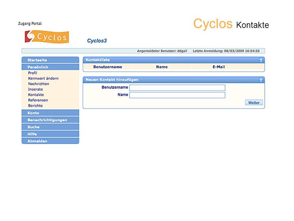 Cyclos Kontakte