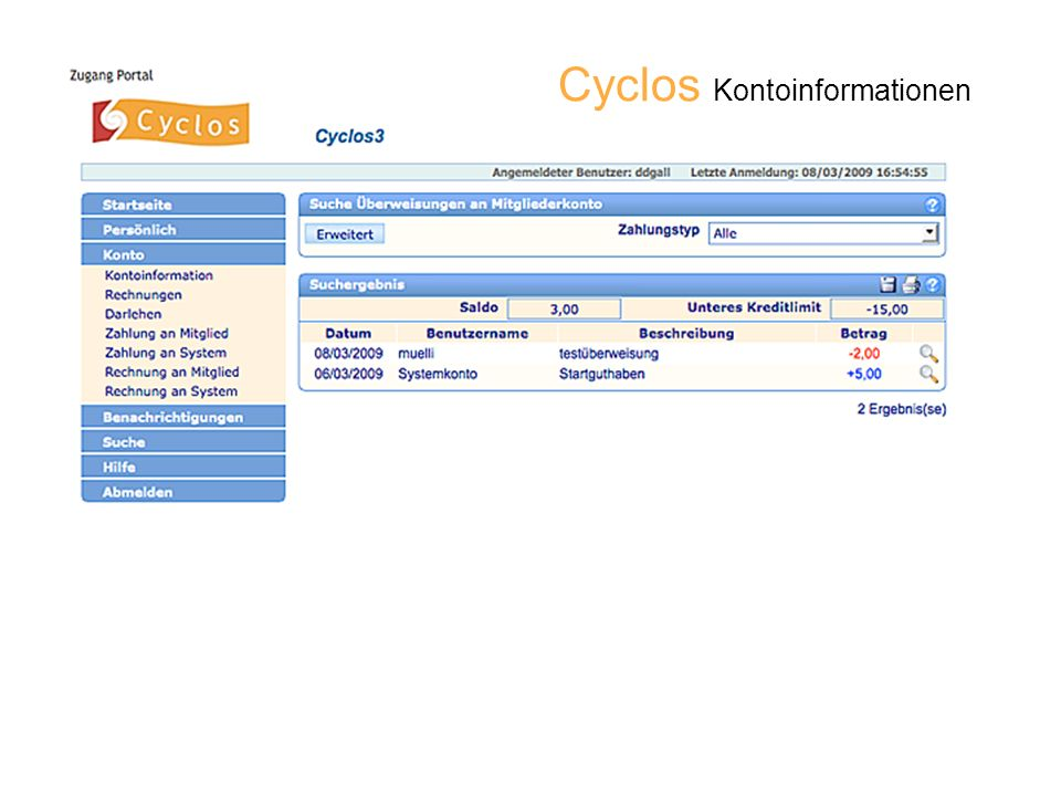 Cyclos Kontoinformationen