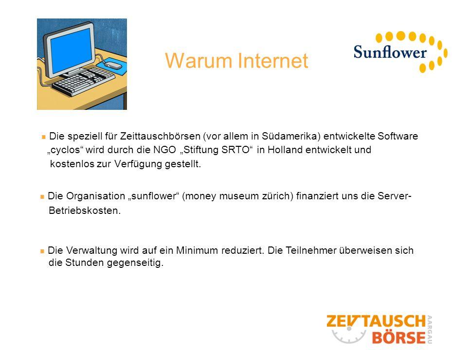 Warum Internet Die speziell für Zeittauschbörsen (vor allem in Südamerika) entwickelte Software cyclos wird durch die NGO Stiftung SRTO in Holland entwickelt und kostenlos zur Verfügung gestellt.