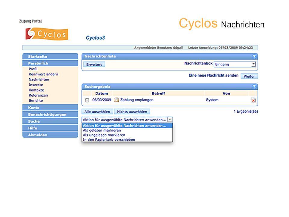 Cyclos Inserate