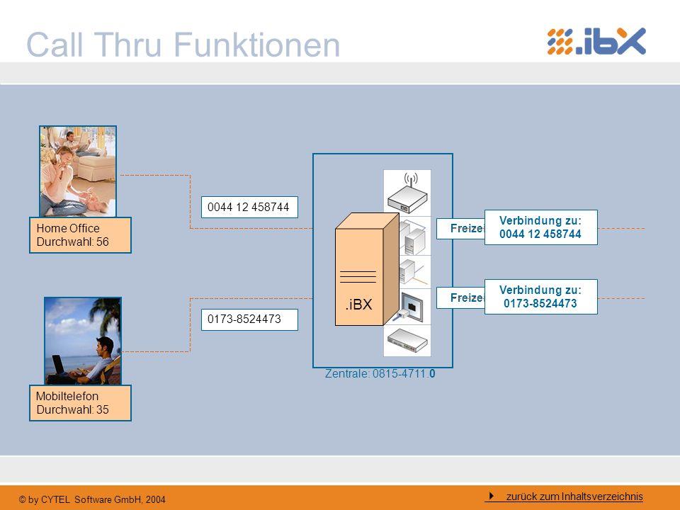 © by CYTEL Software GmbH, 2004 Call Thru Funktionen.iBX Home Office Durchwahl: 56 Mobiltelefon Durchwahl: 35 0815-4711.56 Zentrale: 0815-4711.0 Freize