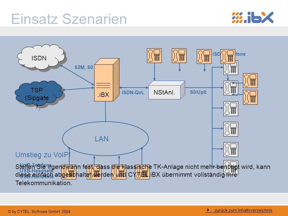 © by CYTEL Software GmbH, 2004 Einsatz Szenarien ISDN.iBX S2M, S0 NStAnl. ISDN-QvL S0/Up0 ISDN-Telefone TSP (Sipgate ) LAN VoIP-Telefone USB-Headsets