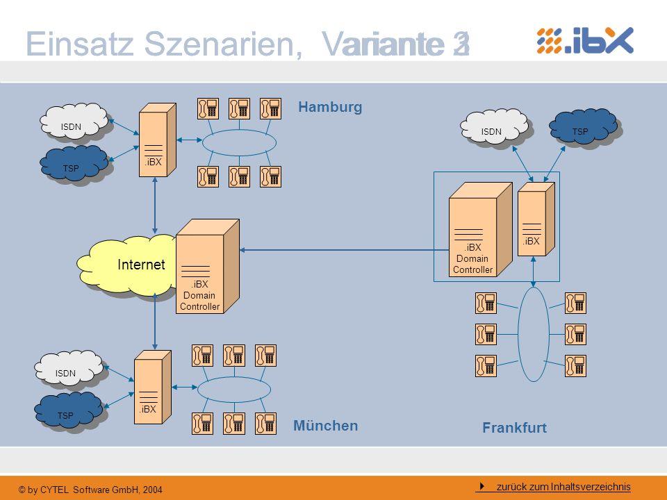 © by CYTEL Software GmbH, 2004 Einsatz Szenarien, Variante 1 ISDN.iBX TSP Internet ISDN.iBX TSP ISDN.iBX TSP Hamburg München Frankfurt zurück zum Inha