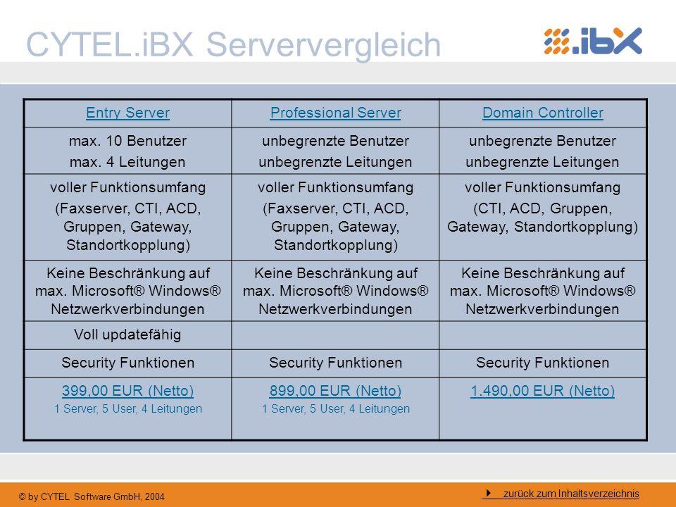 © by CYTEL Software GmbH, 2004 CYTEL.iBX Serververgleich Entry ServerProfessional ServerDomain Controller max. 10 Benutzer max. 4 Leitungen unbegrenzt