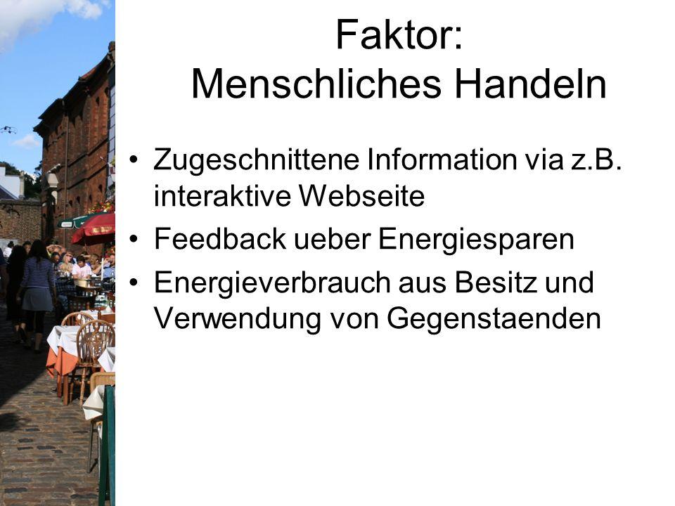 Faktor: Menschliches Handeln Zugeschnittene Information via z.B.