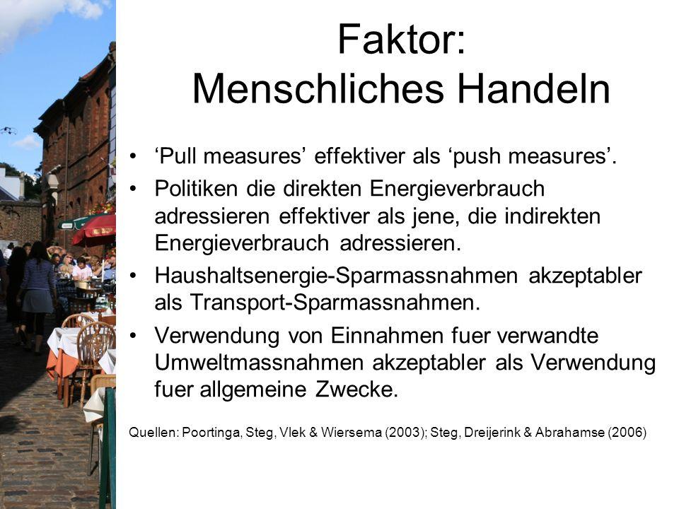 Faktor: Menschliches Handeln Pull measures effektiver als push measures.