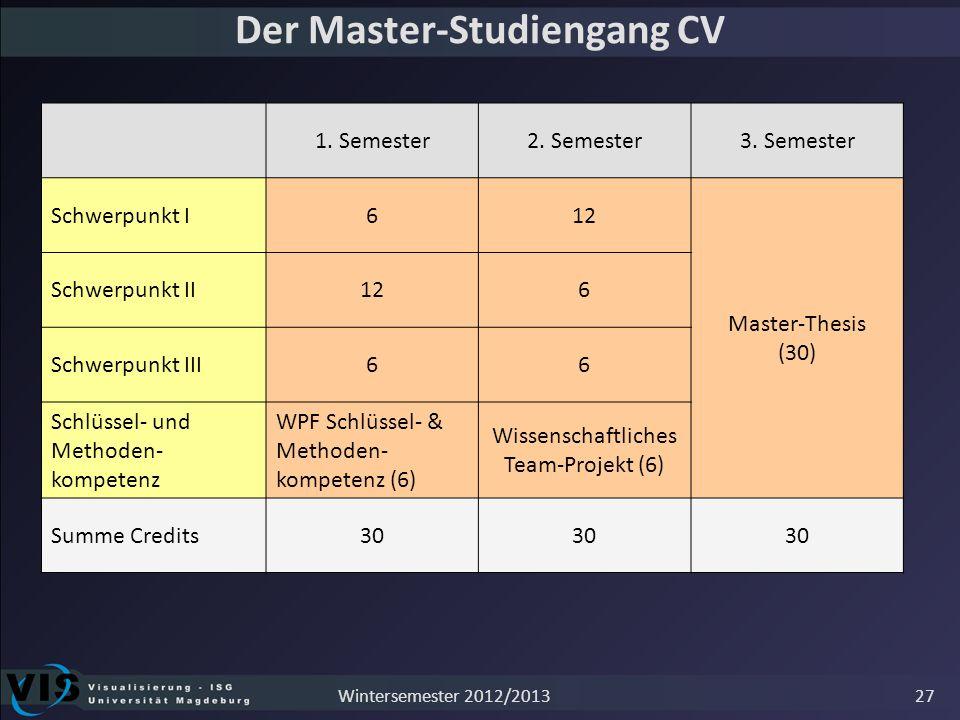 Der Master-Studiengang CV 1. Semester2. Semester3. Semester Schwerpunkt I612 Master-Thesis (30) Schwerpunkt II126 Schwerpunkt III66 Schlüssel- und Met