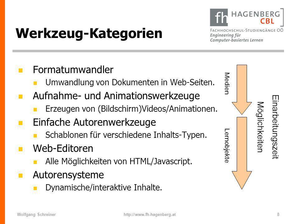 Wolfgang Schreinerhttp://www.fh-hagenberg.at8 Werkzeug-Kategorien n Formatumwandler n Umwandlung von Dokumenten in Web-Seiten. n Aufnahme- und Animati