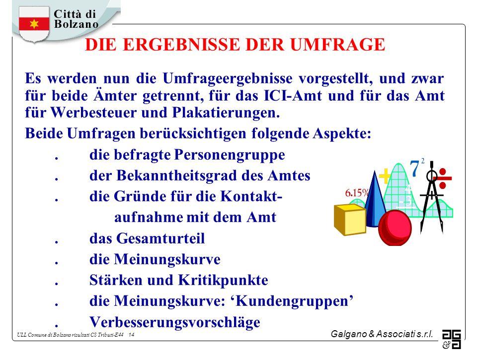 Galgano & Associati s.r.l. ULL Comune di Bolzano risultati CS Tributi-E44 14 DIE ERGEBNISSE DER UMFRAGE Es werden nun die Umfrageergebnisse vorgestell