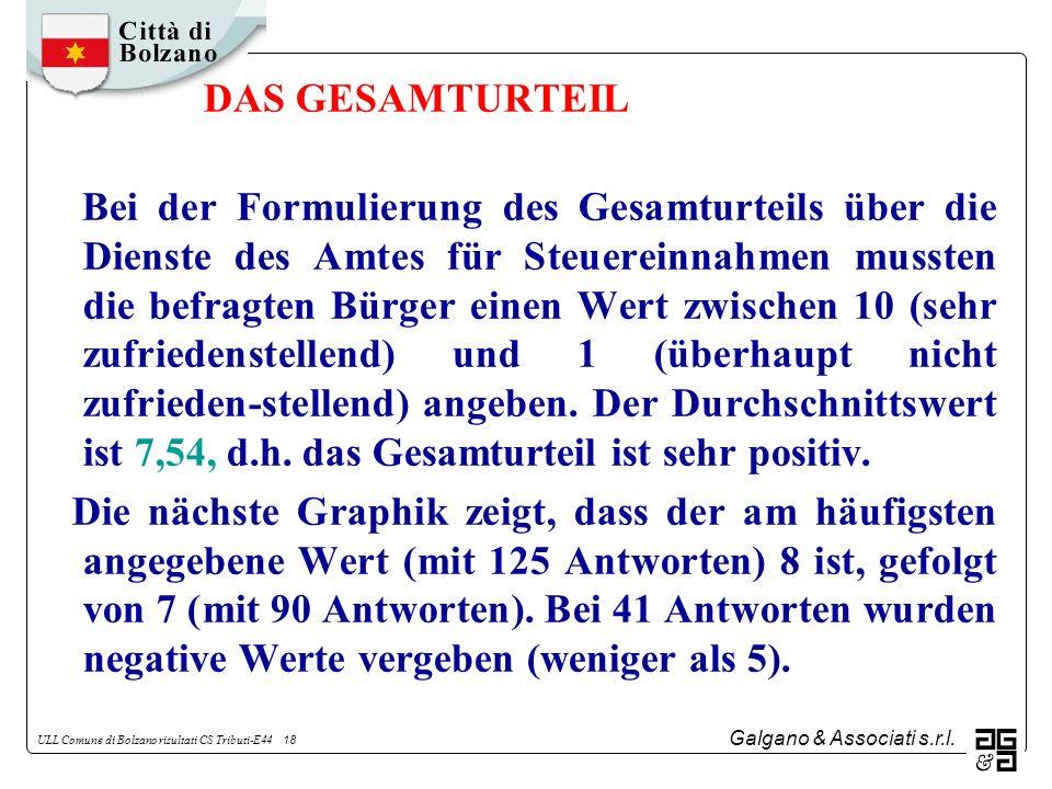 Galgano & Associati s.r.l. ULL Comune di Bolzano risultati CS Tributi-E44 18 DAS GESAMTURTEIL Bei der Formulierung des Gesamturteils über die Dienste