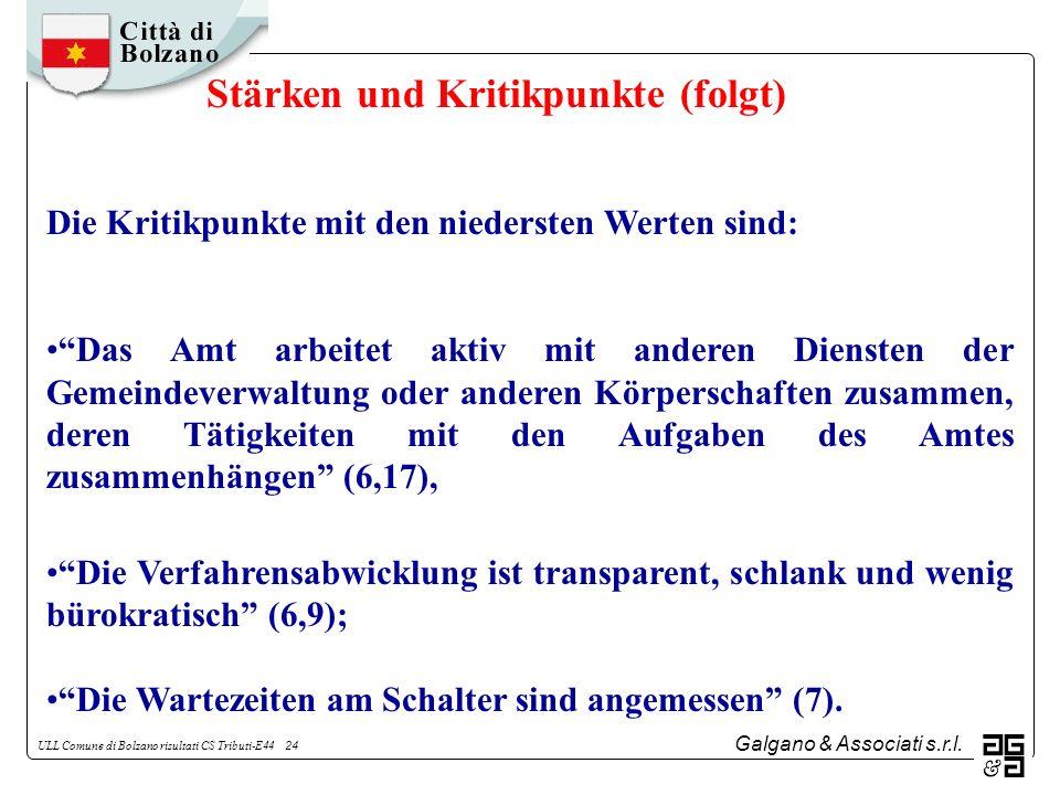 Galgano & Associati s.r.l. ULL Comune di Bolzano risultati CS Tributi-E44 24 Die Kritikpunkte mit den niedersten Werten sind: Das Amt arbeitet aktiv m