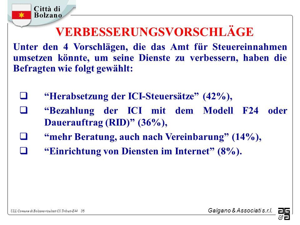 Galgano & Associati s.r.l. ULL Comune di Bolzano risultati CS Tributi-E44 35 VERBESSERUNGSVORSCHLÄGE Unter den 4 Vorschlägen, die das Amt für Steuerei