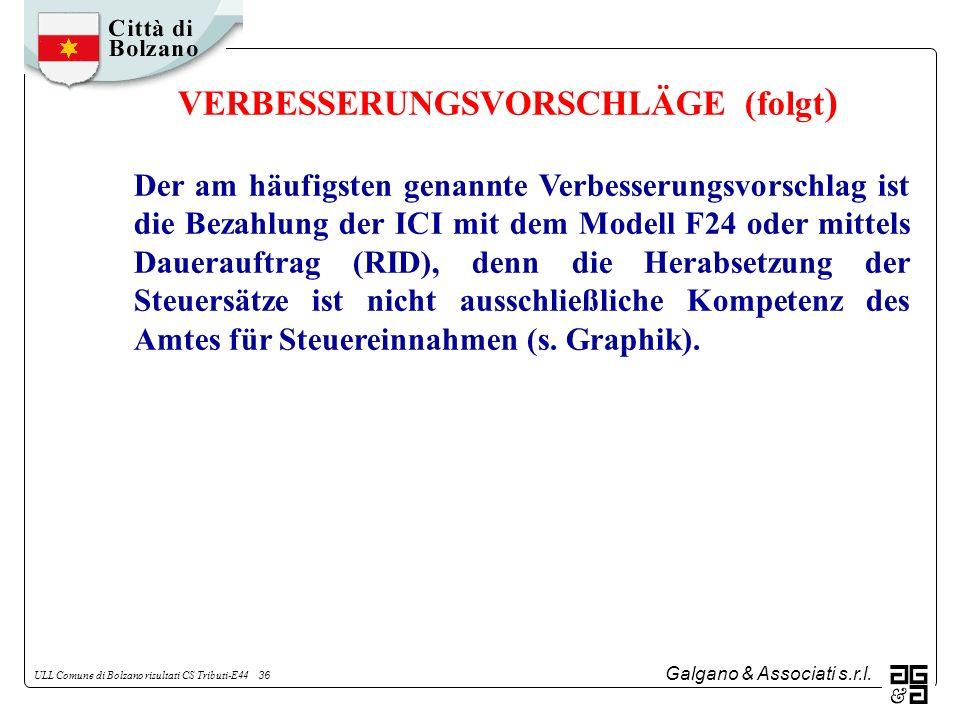Galgano & Associati s.r.l. ULL Comune di Bolzano risultati CS Tributi-E44 36 VERBESSERUNGSVORSCHLÄGE (folgt ) Der am häufigsten genannte Verbesserungs