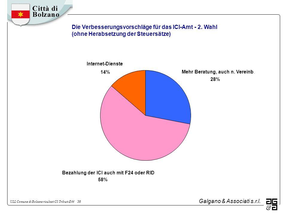 Galgano & Associati s.r.l. ULL Comune di Bolzano risultati CS Tributi-E44 38 Die Verbesserungsvorschläge für das ICI-Amt - 2. Wahl (ohne Herabsetzung