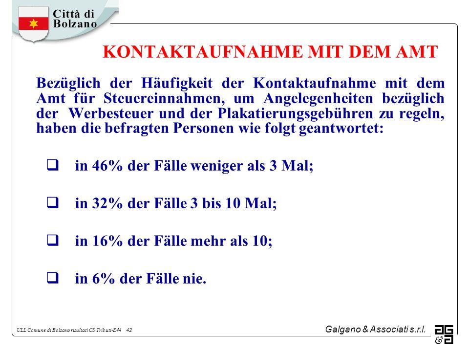 Galgano & Associati s.r.l. ULL Comune di Bolzano risultati CS Tributi-E44 42 KONTAKTAUFNAHME MIT DEM AMT Bezüglich der Häufigkeit der Kontaktaufnahme