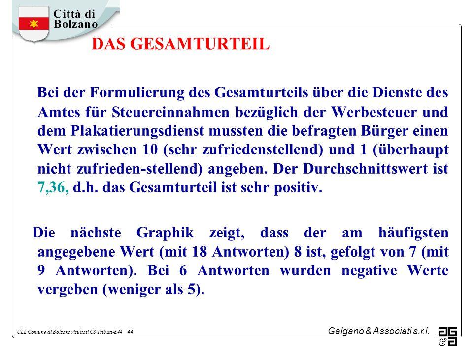 Galgano & Associati s.r.l. ULL Comune di Bolzano risultati CS Tributi-E44 44 DAS GESAMTURTEIL Bei der Formulierung des Gesamturteils über die Dienste