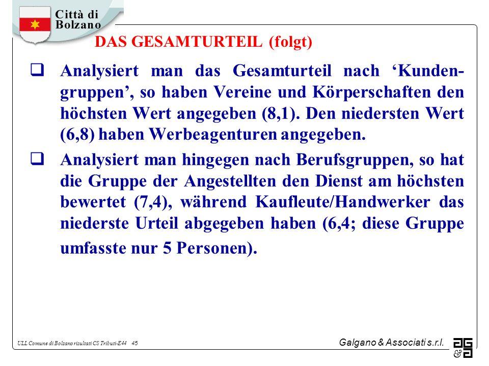 Galgano & Associati s.r.l. ULL Comune di Bolzano risultati CS Tributi-E44 45 DAS GESAMTURTEIL (folgt) Analysiert man das Gesamturteil nach Kunden- gru