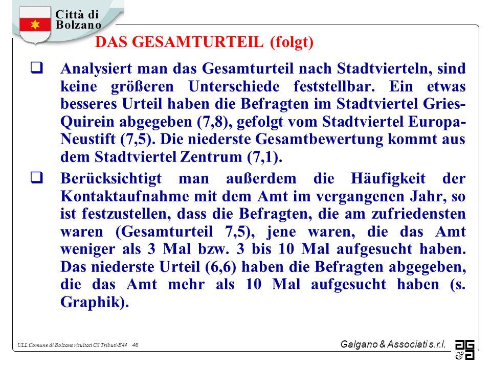 Galgano & Associati s.r.l. ULL Comune di Bolzano risultati CS Tributi-E44 46 DAS GESAMTURTEIL (folgt) Analysiert man das Gesamturteil nach Stadtvierte