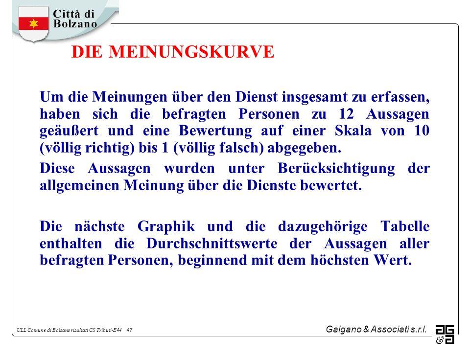 Galgano & Associati s.r.l. ULL Comune di Bolzano risultati CS Tributi-E44 47 DIE MEINUNGSKURVE Um die Meinungen über den Dienst insgesamt zu erfassen,