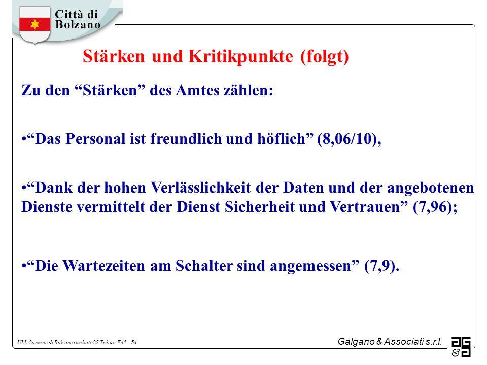 Galgano & Associati s.r.l. ULL Comune di Bolzano risultati CS Tributi-E44 51 Zu den Stärken des Amtes zählen: Das Personal ist freundlich und höflich