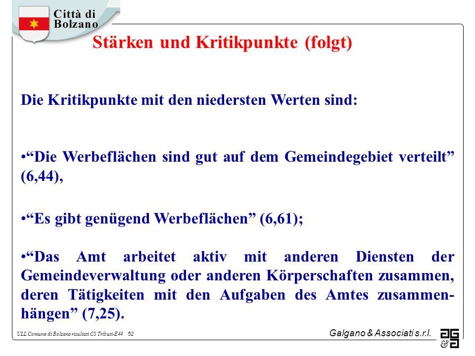 Galgano & Associati s.r.l. ULL Comune di Bolzano risultati CS Tributi-E44 52 Die Kritikpunkte mit den niedersten Werten sind: Die Werbeflächen sind gu