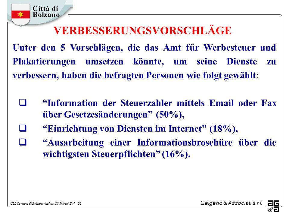 Galgano & Associati s.r.l. ULL Comune di Bolzano risultati CS Tributi-E44 53 VERBESSERUNGSVORSCHLÄGE Unter den 5 Vorschlägen, die das Amt für Werbeste