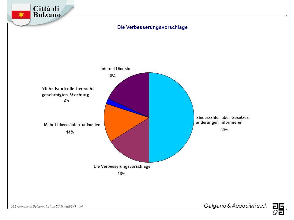Galgano & Associati s.r.l. ULL Comune di Bolzano risultati CS Tributi-E44 54 Die Verbesserungsvorschläge Steuerzahler über Gesetzes- änderungen inform