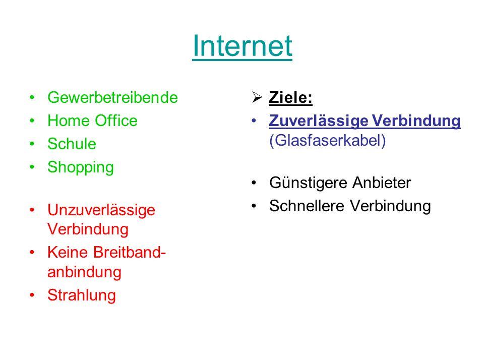 Internet Gewerbetreibende Home Office Schule Shopping Unzuverlässige Verbindung Keine Breitband- anbindung Strahlung Ziele: Zuverlässige Verbindung (G