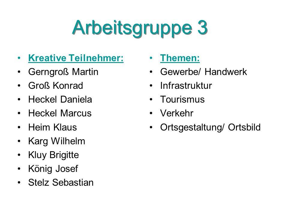 Arbeitsgruppe 3 Kreative Teilnehmer: Gerngroß Martin Groß Konrad Heckel Daniela Heckel Marcus Heim Klaus Karg Wilhelm Kluy Brigitte König Josef Stelz