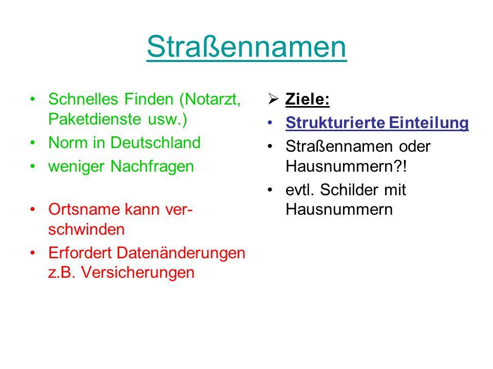 Straßennamen Schnelles Finden (Notarzt, Paketdienste usw.) Norm in Deutschland weniger Nachfragen Ortsname kann ver- schwinden Erfordert Datenänderung