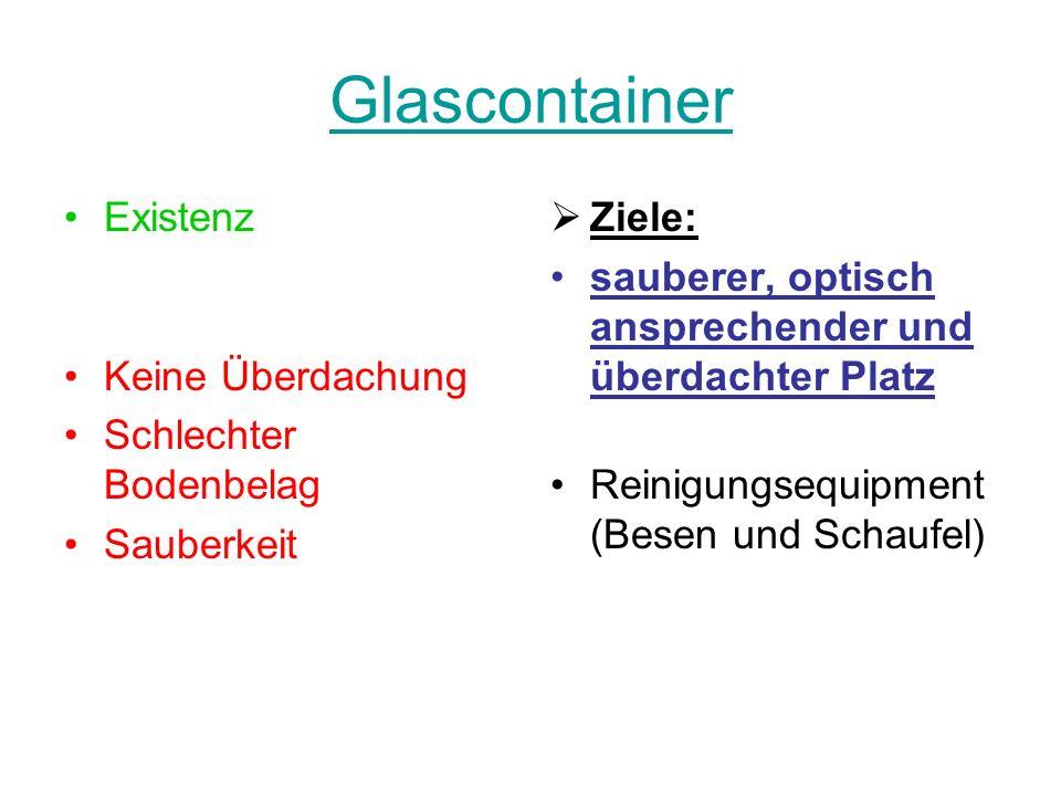 Glascontainer Existenz Keine Überdachung Schlechter Bodenbelag Sauberkeit Ziele: sauberer, optisch ansprechender und überdachter Platz Reinigungsequip