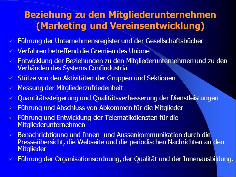 Beziehung zu den Mitgliederunternehmen (Marketing und Vereinsentwicklung) Führung der Unternehmensregister und der Gesellschaftsbücher Verfahren betre