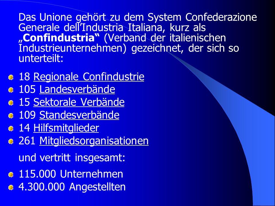 Hauptzwecke des Unione Interessenvertretung und -wahrung der Mitgliedsunternehmen gegenüber den institutionellen, politischen und anderen gesellschaftlichen Gesprächspartnern.