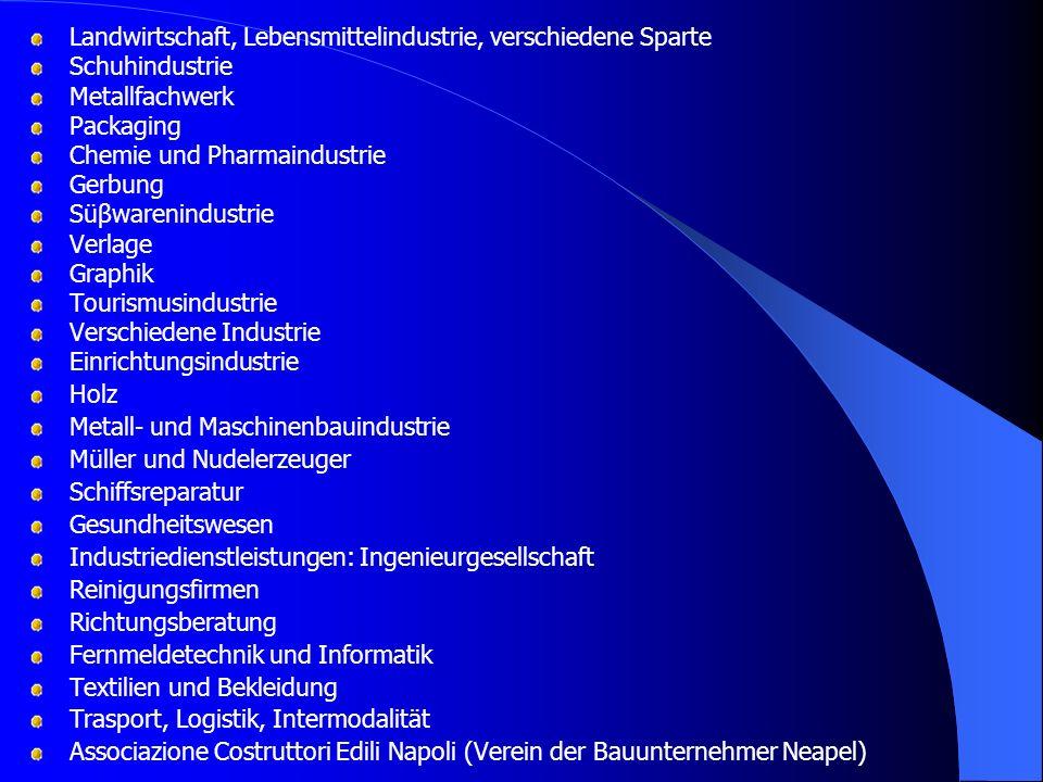 Landwirtschaft, Lebensmittelindustrie, verschiedene Sparte Schuhindustrie Metallfachwerk Packaging Chemie und Pharmaindustrie Gerbung Süβwarenindustri