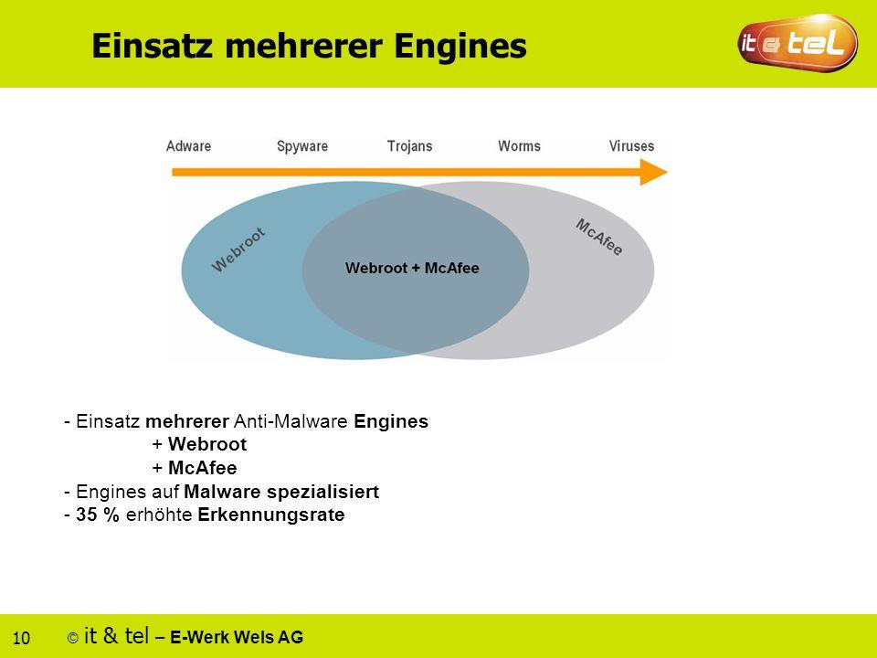 © it & tel – E-Werk Wels AG 10 Einsatz mehrerer Engines - Einsatz mehrerer Anti-Malware Engines + Webroot + McAfee - Engines auf Malware spezialisiert - 35 % erhöhte Erkennungsrate