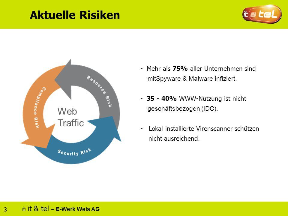 © it & tel – E-Werk Wels AG 3 Aktuelle Risiken Web Traffic - Mehr als 75% aller Unternehmen sind mitSpyware & Malware infiziert.