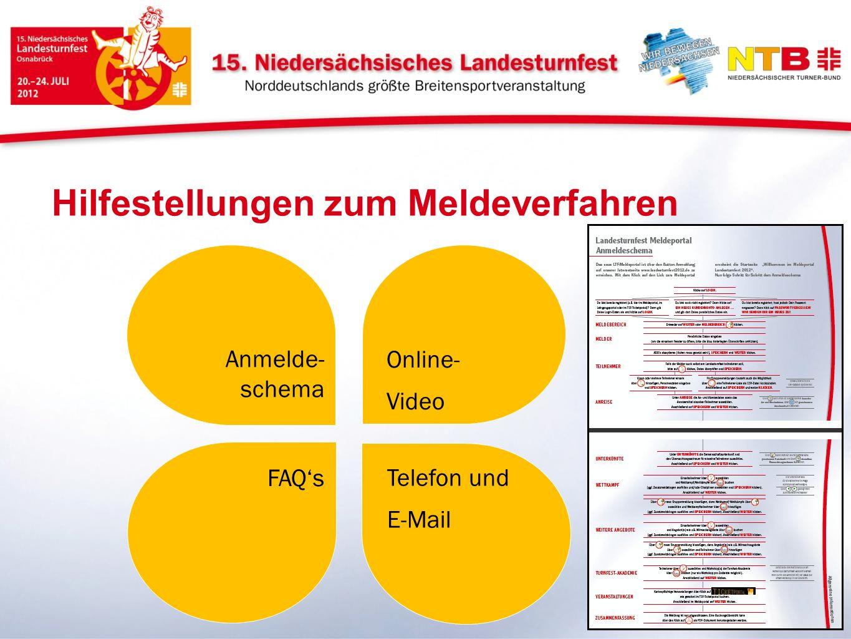 Hilfestellungen zum Meldeverfahren Online- Video Telefon und E-Mail FAQs Anmelde- schema