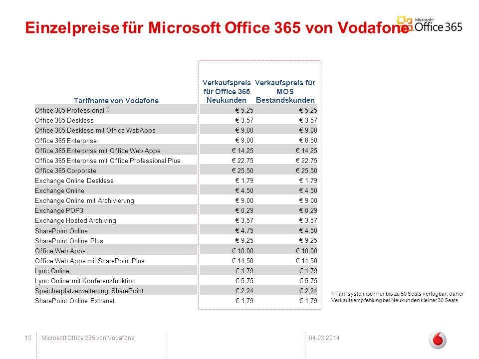 13Microsoft Office 365 von Vodafone04.03.2014 Einzelpreise für Microsoft Office 365 von Vodafone Tarifname von Vodafone Office 365 Professional 1) Off