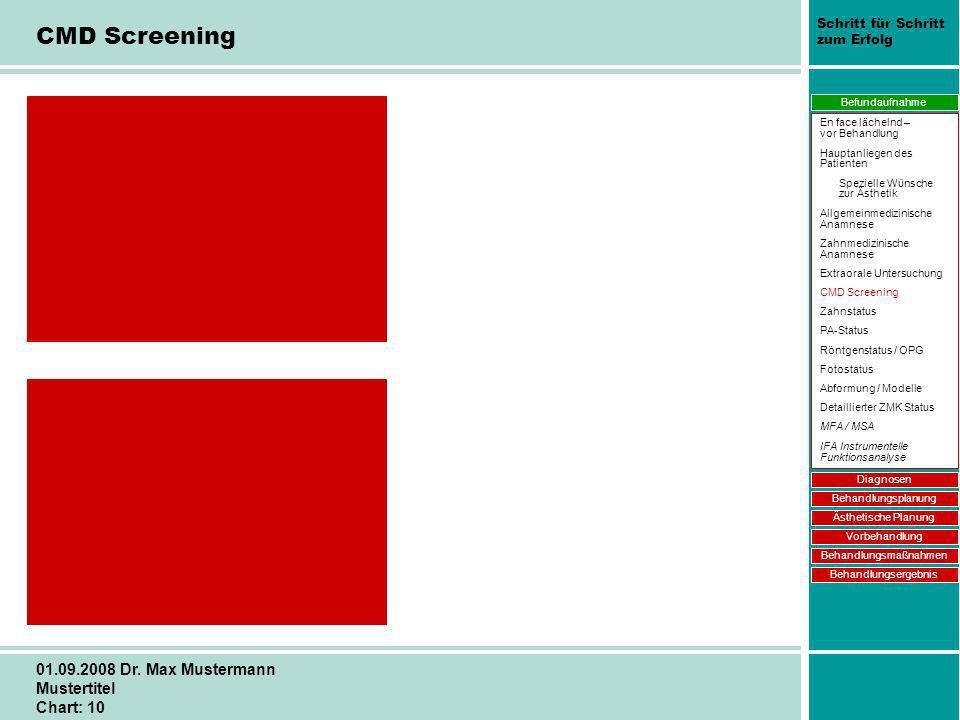 Schritt für Schritt zum Erfolg 01.09.2008 Dr. Max Mustermann Mustertitel Chart: 10 CMD Screening Befundaufnahme Diagnosen Behandlungsplanung Ästhetisc