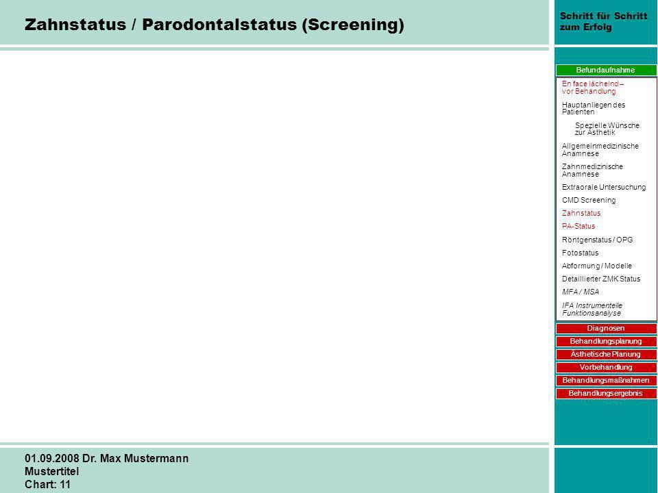 Schritt für Schritt zum Erfolg 01.09.2008 Dr. Max Mustermann Mustertitel Chart: 11 Zahnstatus / Parodontalstatus (Screening) Befundaufnahme Diagnosen