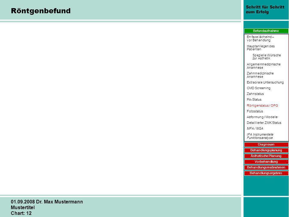 Schritt für Schritt zum Erfolg 01.09.2008 Dr. Max Mustermann Mustertitel Chart: 12 Röntgenbefund Befundaufnahme Diagnosen Behandlungsplanung Ästhetisc