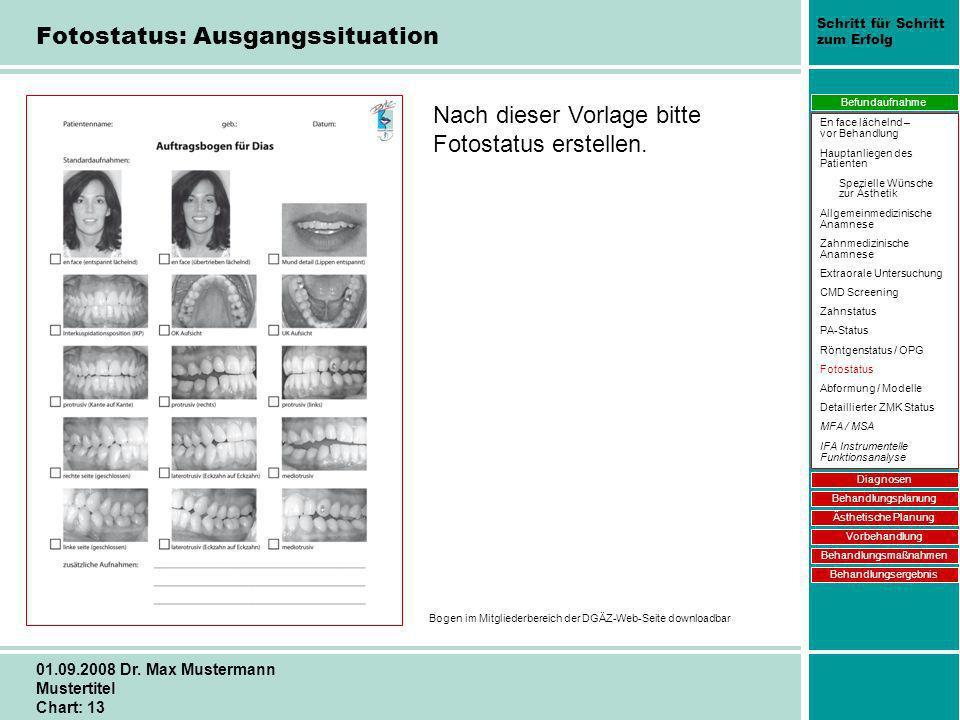 Schritt für Schritt zum Erfolg 01.09.2008 Dr. Max Mustermann Mustertitel Chart: 13 Fotostatus: Ausgangssituation Nach dieser Vorlage bitte Fotostatus