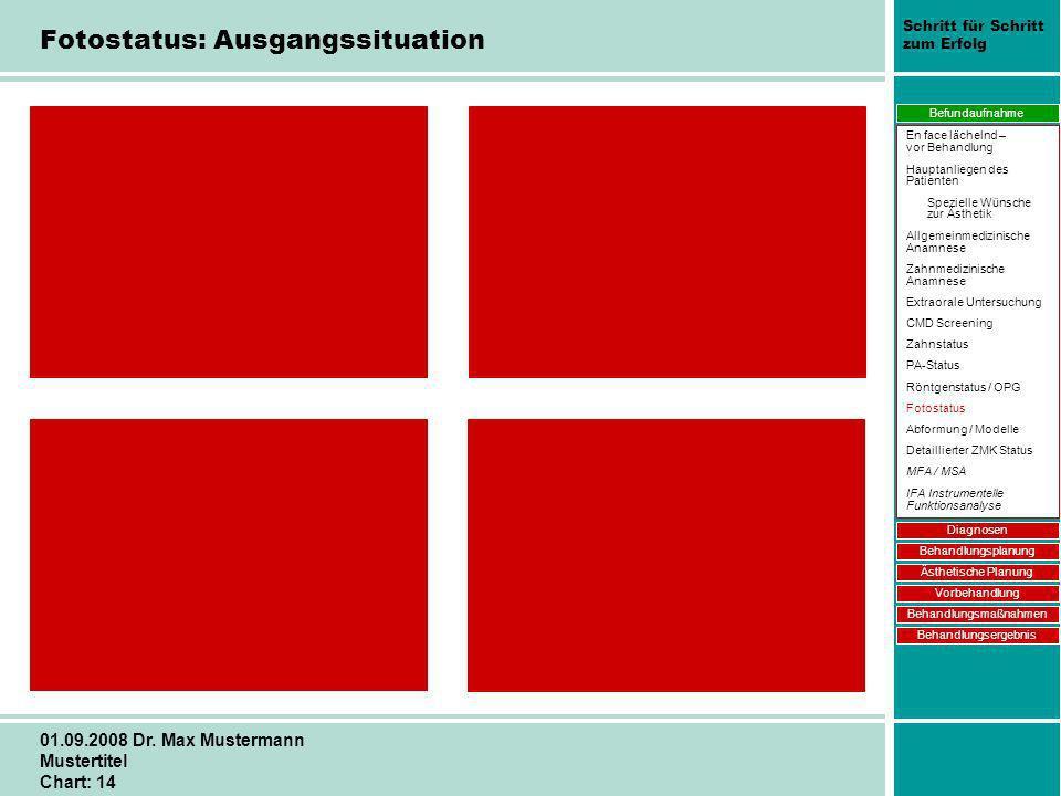Schritt für Schritt zum Erfolg 01.09.2008 Dr. Max Mustermann Mustertitel Chart: 14 Fotostatus: Ausgangssituation Befundaufnahme Diagnosen Behandlungsp