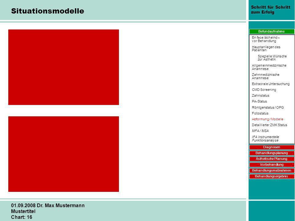 Schritt für Schritt zum Erfolg 01.09.2008 Dr. Max Mustermann Mustertitel Chart: 16 Situationsmodelle Befundaufnahme Diagnosen Behandlungsplanung Ästhe